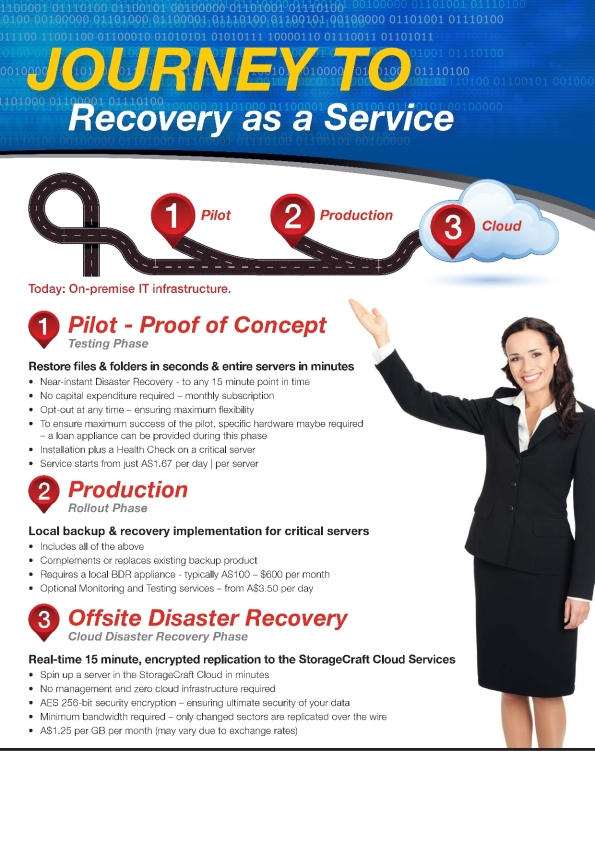 Recovery as a Service Brochure